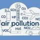 پراکندگی آلاینده ها در اتمسفر
