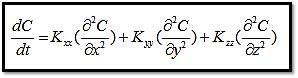معادله مدل پخش ادی