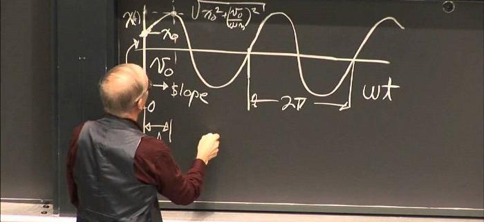 واژه نامه توازن در ارتعاشات مکانیکی
