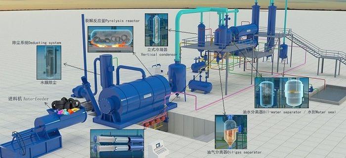 بررسی روش پیرولیز و پلاسما در تصفیه حرارتی مواد زائد