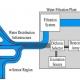کلیات شبکه توزیع آب