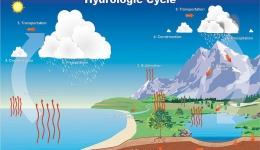 استحصال آب اتمسفری