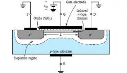 بهینه سازی ساختار ترانزیستور قدرت برای کاربرد در فرکانس بالا و تجهیزات پزشکی